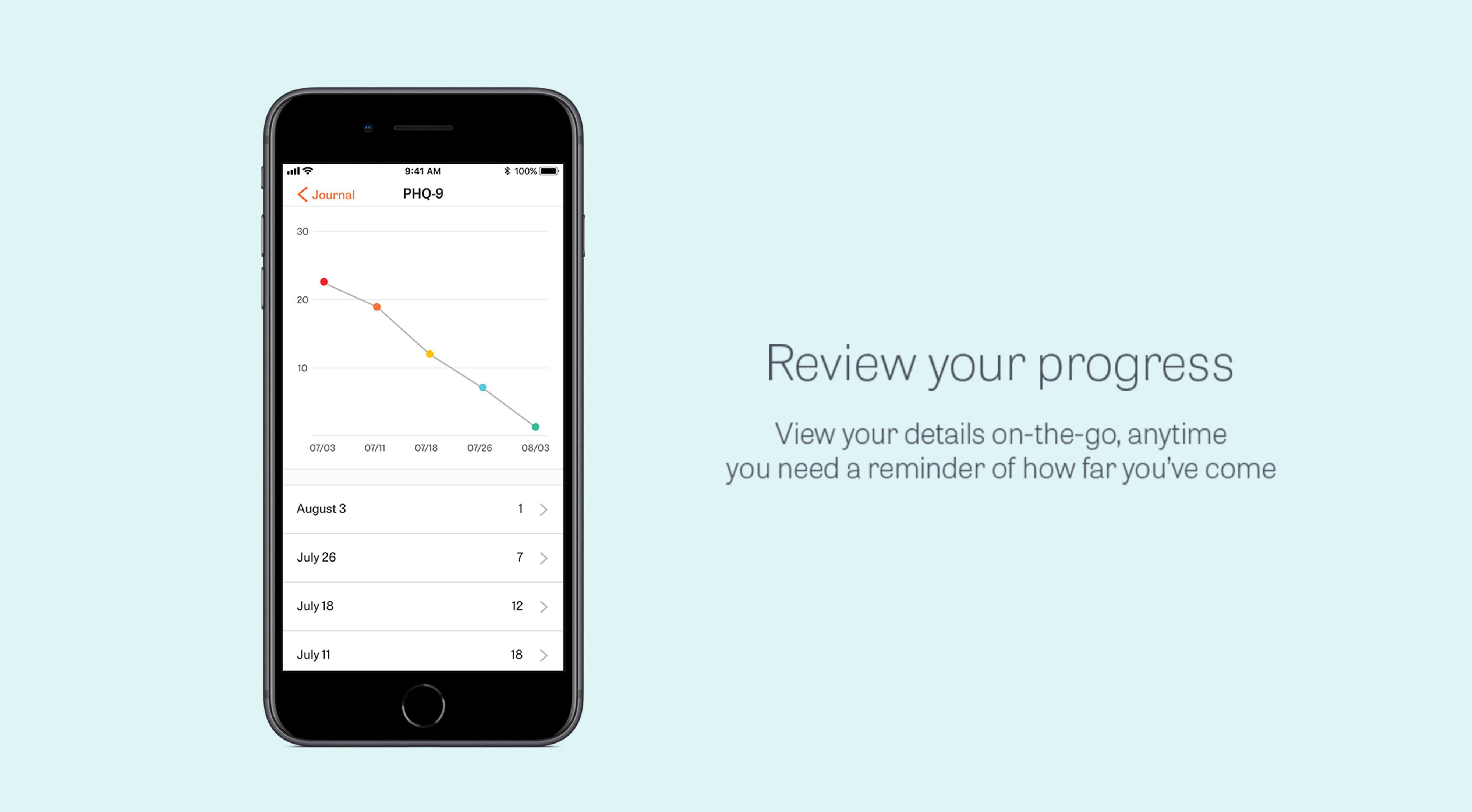 Review your progress