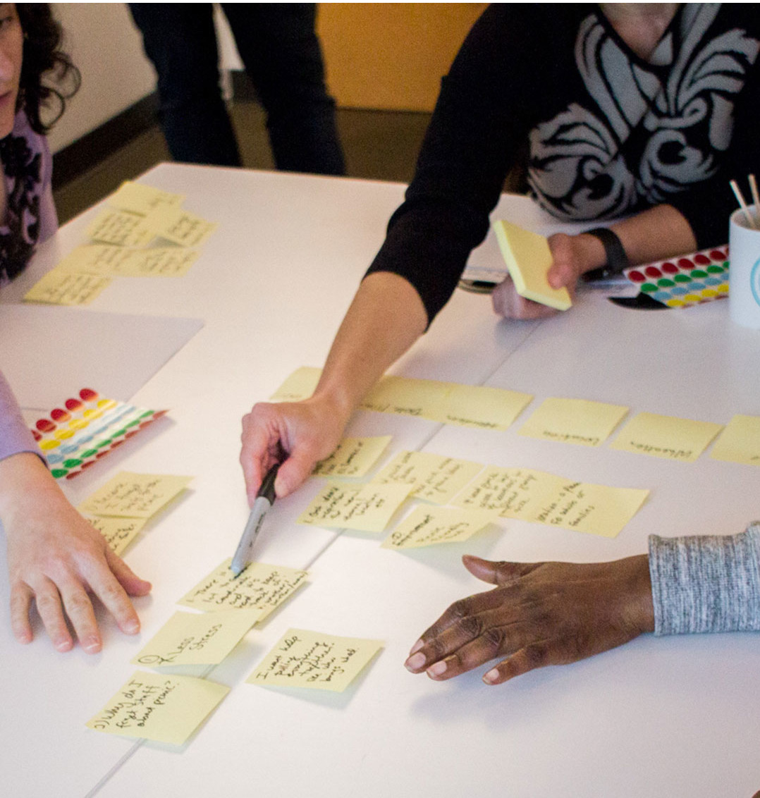 Analyzing design research as a team